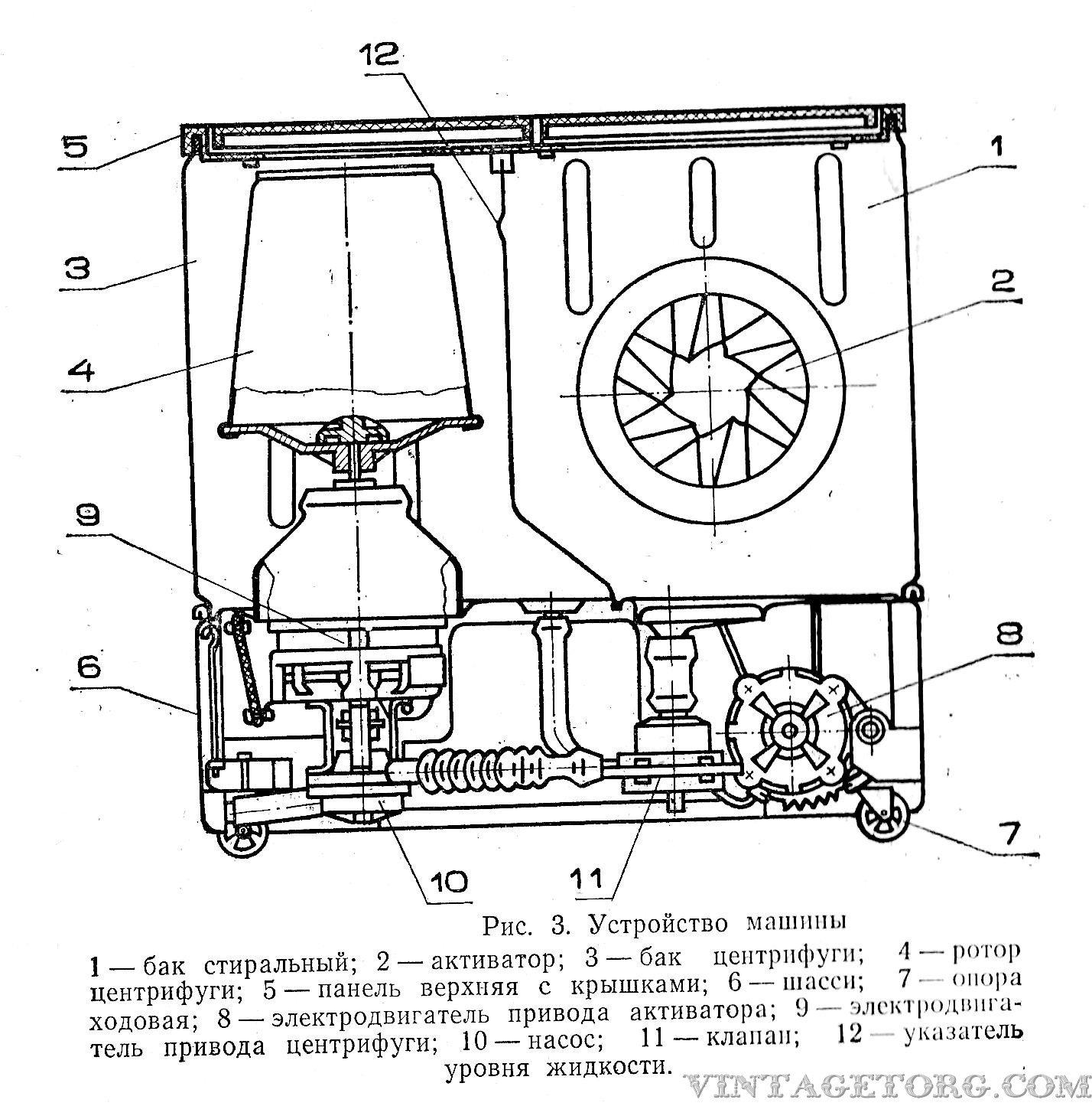 схема стиральной машины чайка 3 фото
