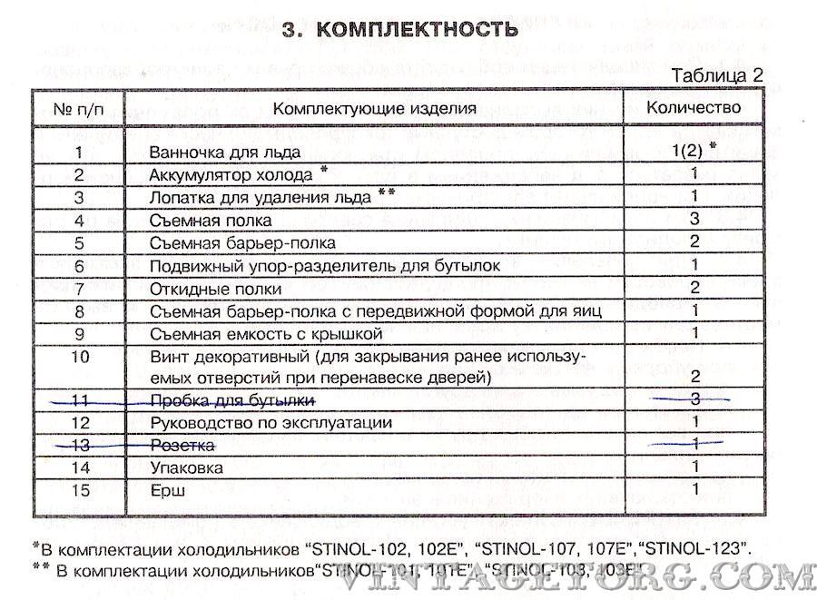 """STINOL-107"","