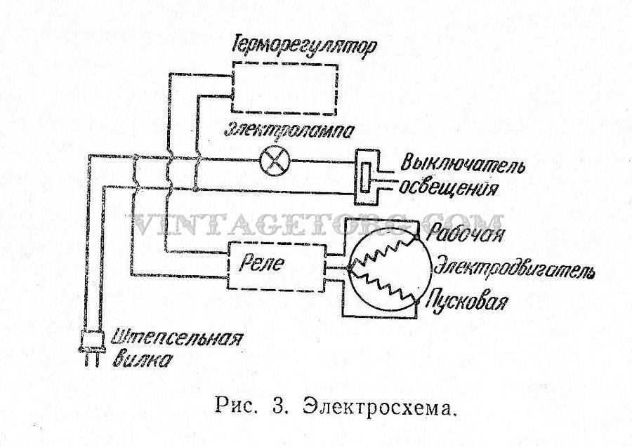 минск 12е холодильник инструкция