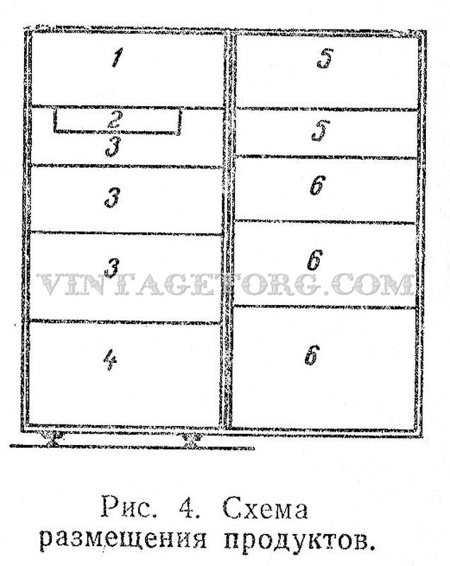 инструкция по эксплуатации холодильника минск 130-1