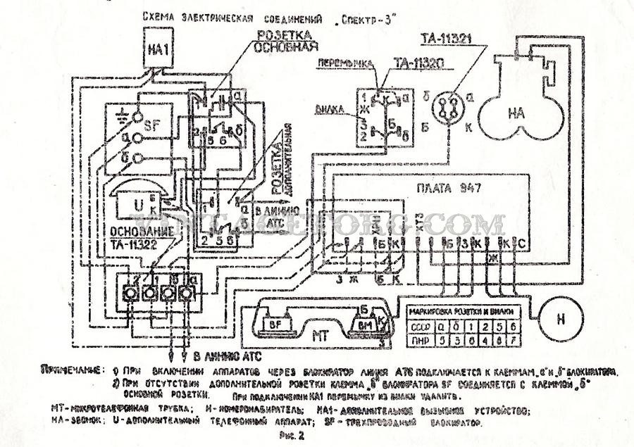 Телефонный аппарат Спектр