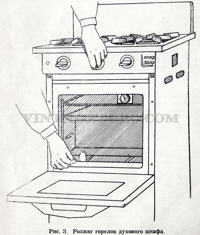 газовая плита штамп инструкция по применению