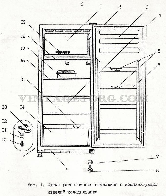 холодильник чинар 3 инструкция