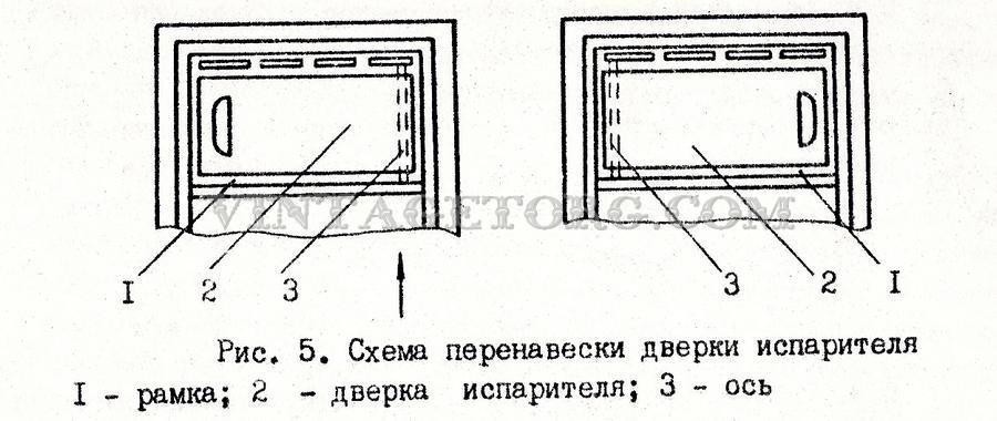холодильник чинар 3 инструкция - фото 5
