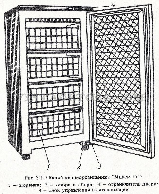 инструкция по эксплуатации морозильник минск 131 - фото 3
