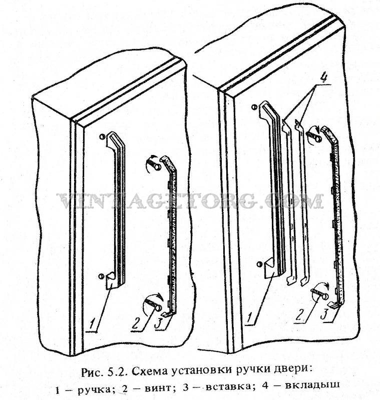 """В морозильнике """"Минск-18"""""""