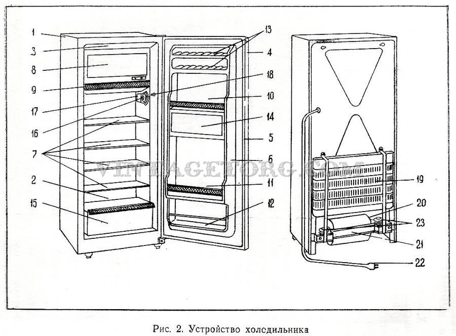 Холодильник Полюс-9 Инструкция - фото 3