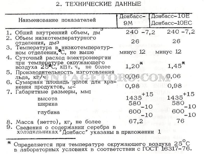 холодильник донбасс-214 инструкция - фото 2