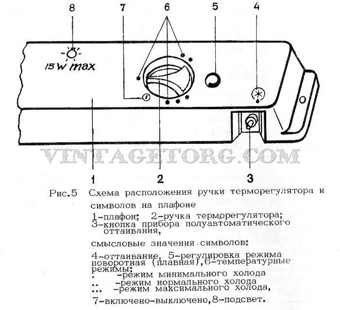 холодильник донбасс-214 инструкция - фото 8