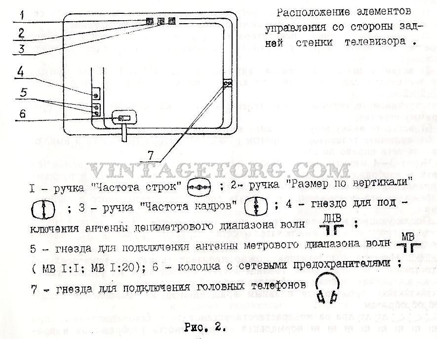 Телевизор «Рекорд-В312»