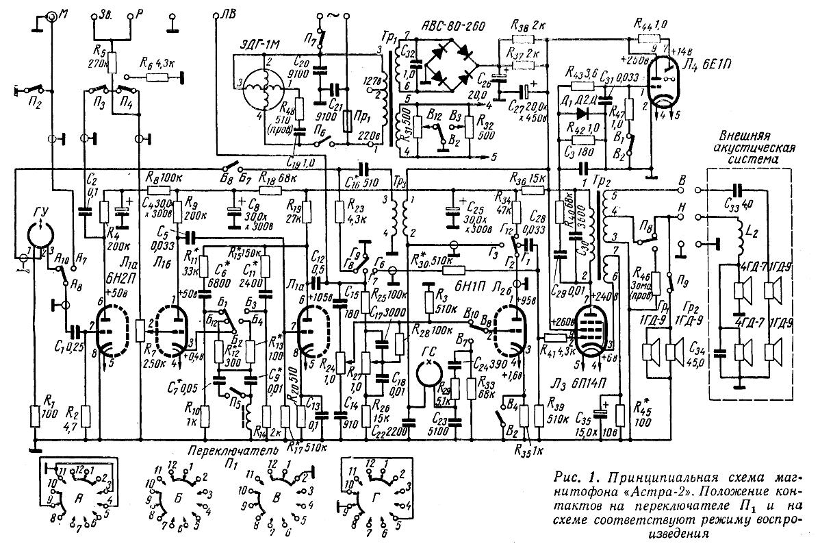 схема унч магнитофона союз освящение