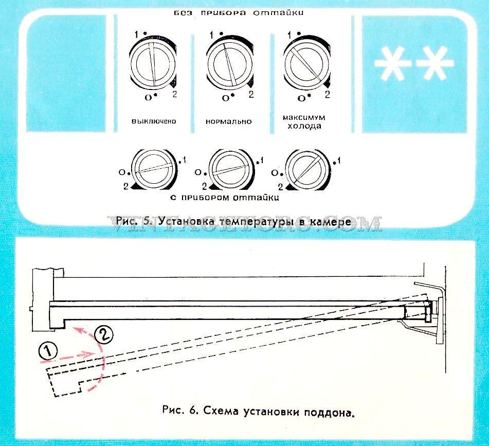 инструкция от холодильника саратов