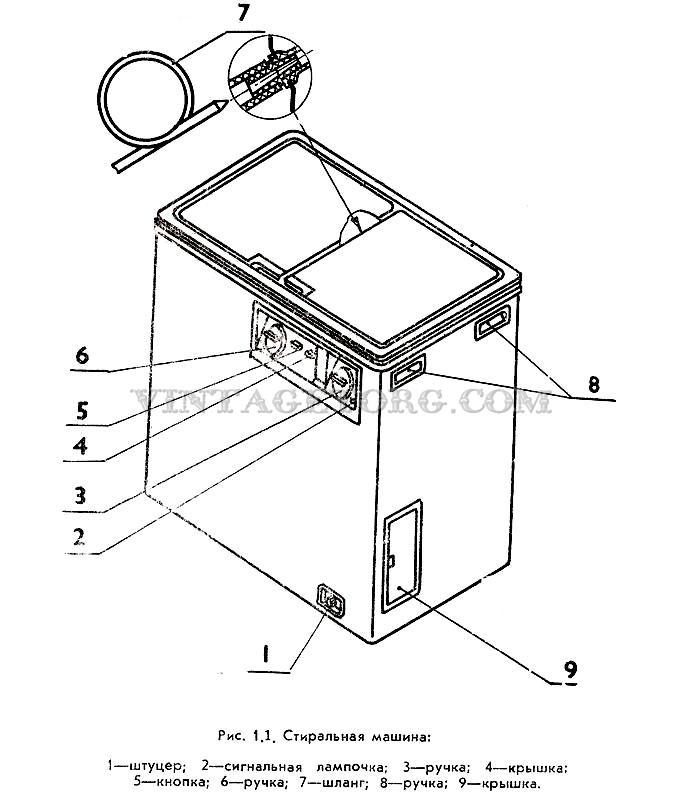 Схема коробки передач и двигателя ваз 2107 46