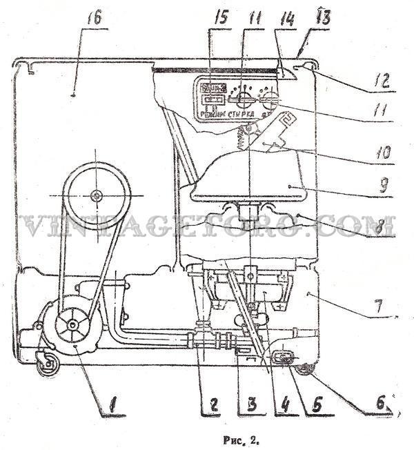 стиральная машина волна 2м характеристика