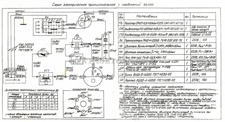 Кондиционер бк 2500 установка кондиционеры мульти сплит системы lg