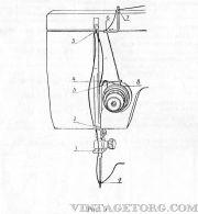 Швейная машина подольск 312 Рисунок 5