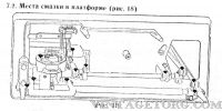 Места смазки в платформе Рисунок 18