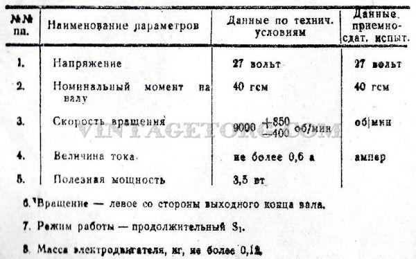 Электродвигатель МУ 010 технические данные