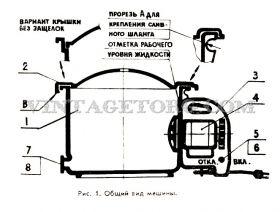 Стиральная машина Малютка 2 рисунок 1